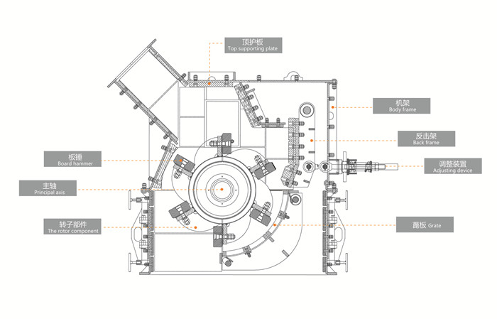 高效细碎机结构图