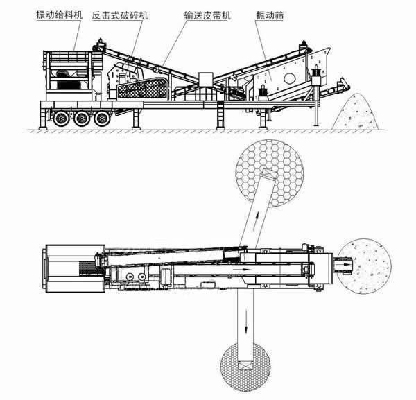 轮胎式移动破碎站结构图